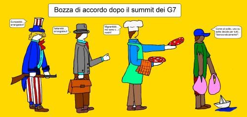 29 maggio - I G7 sono arrivati alla conclusione...