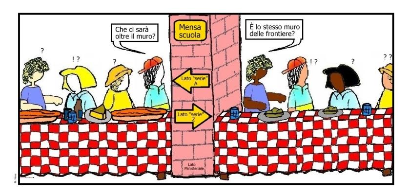 15 ott - Negare la condivisione del cibo... è proprio di una scuola tanto al kilo!.jpg