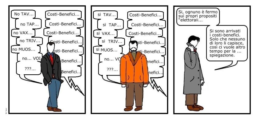 13 gen - i costi e benefici sono al vaglio... secondo loro tutto è uno sbaglio!
