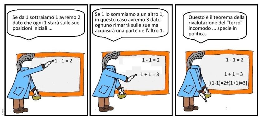 09 apr - Teorema per l'alleanza... che porta il mal di panza!.jpg